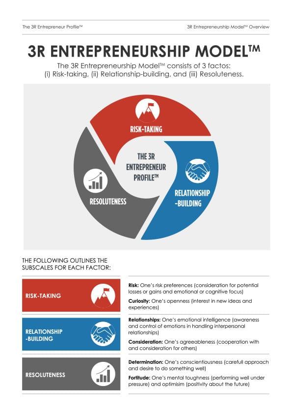 3R-Entrepreneurship-Model-Overview-090417-7