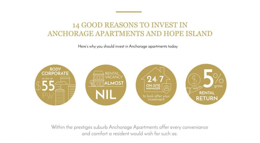 anchorage-invest-2