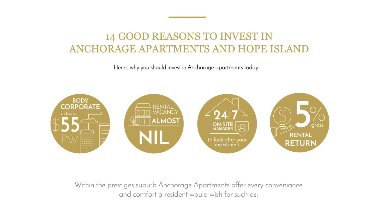 anchorage-invest-2