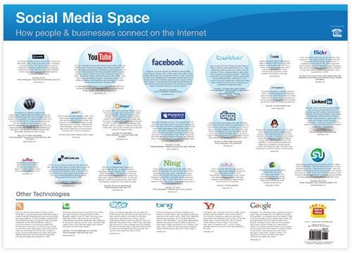 social-media-space-1
