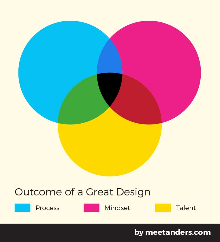 How to hire a graphic designer who creates great design