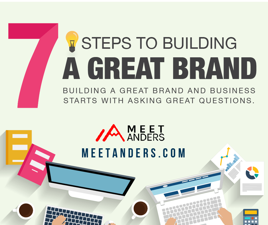 ma-fb-post-7-steps-to-build-a-great-brand-031018-1