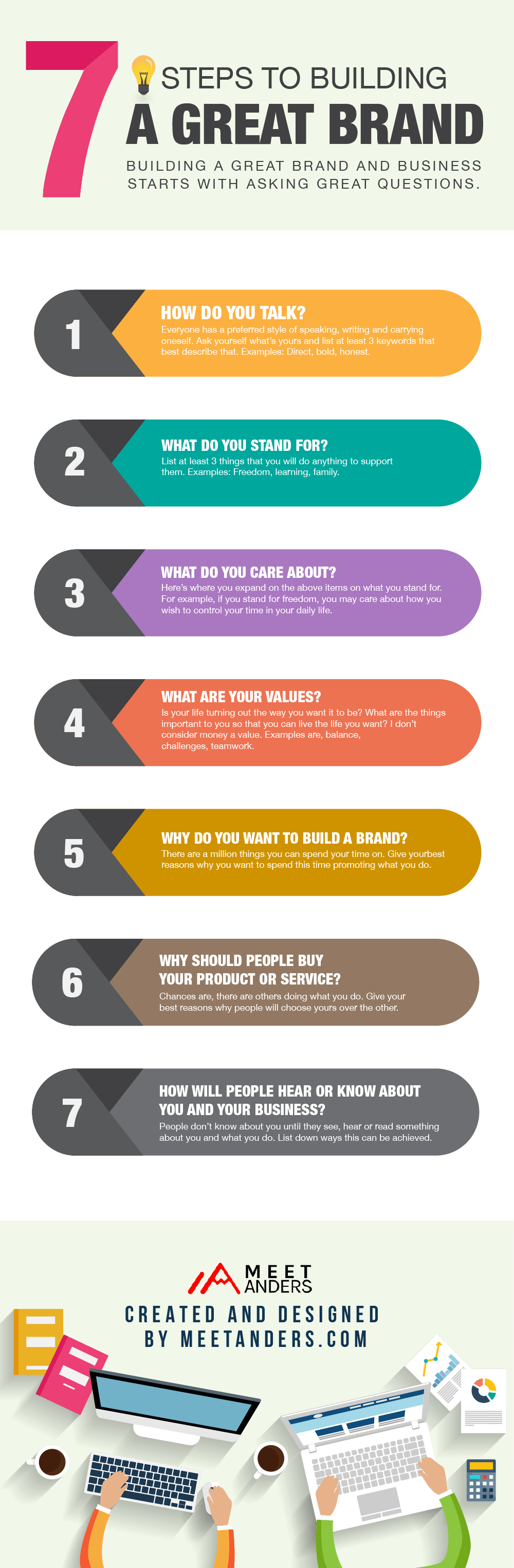 ma-infographic-7-steps-to-build-a-great-brand-031018-1